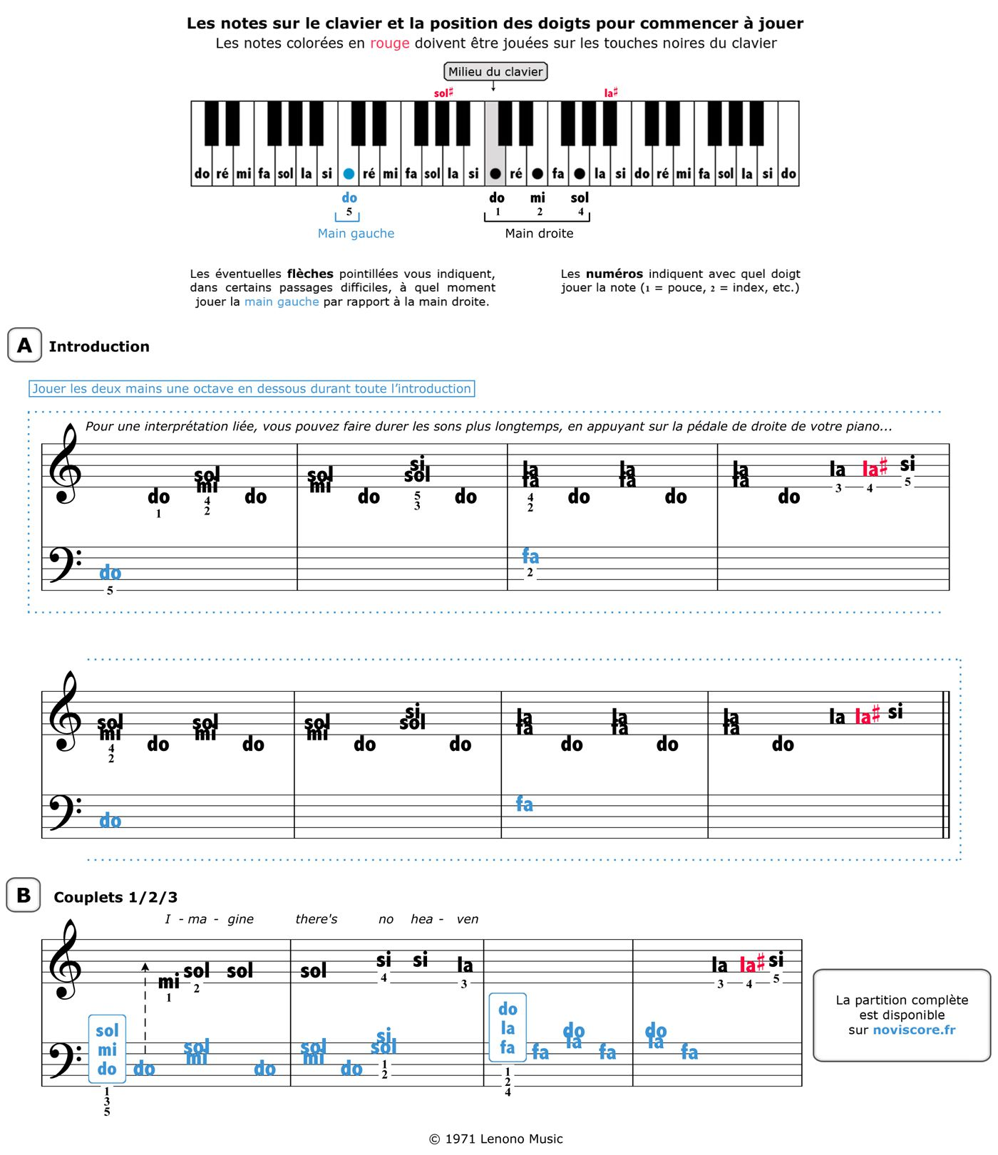 Tablature piano Imagine